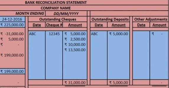 download bank reconciliation statement excel template