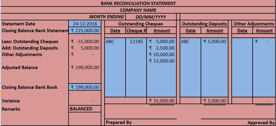 Bank Reconciliation Statement  Bank Reconciliation Statement Template
