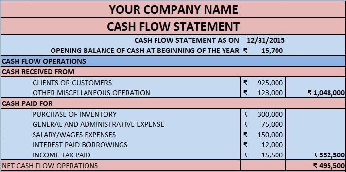 Download Cash Flow Statement Excel Template - Exceldatapro