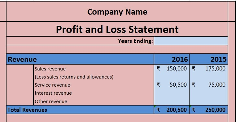 Download Profit And Loss Account Excel Template  Profit And Loss Account Sample