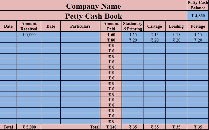 Download Petty Cash Book Excel Template - Exceldatapro