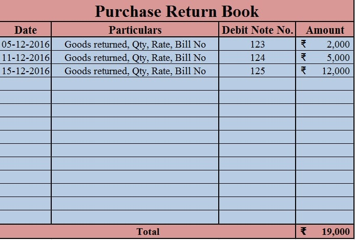 purchasing manual template - download purchase return book excel template exceldatapro