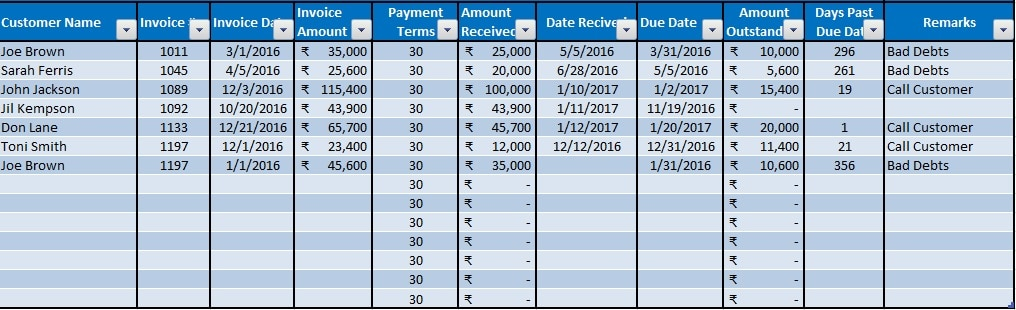 Accounts Receivable Template