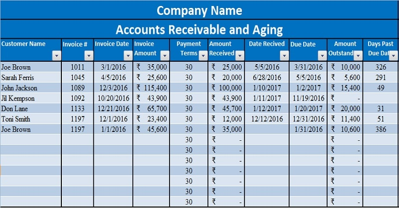 Download Accounts Receivable With Aging Excel Template