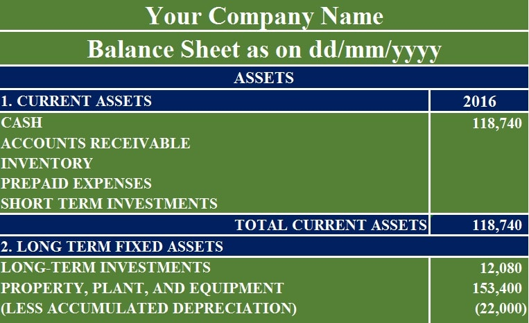 Download Balance Sheet Excel Template