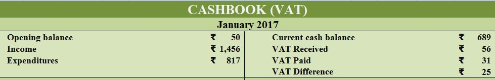 download cash book with vat excel template exceldatapro