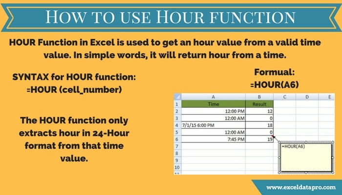 How To Use: HOUR Function