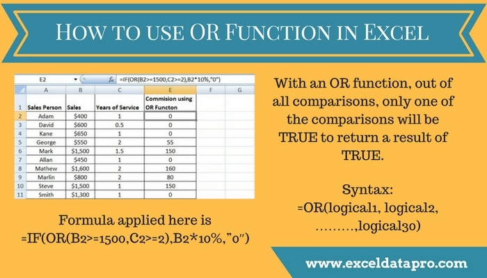 How to Use: OR Function