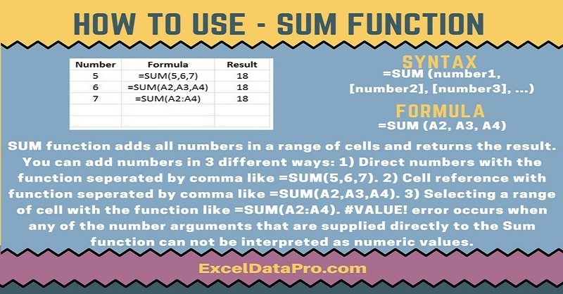 How to Use: SUM With Comma Function