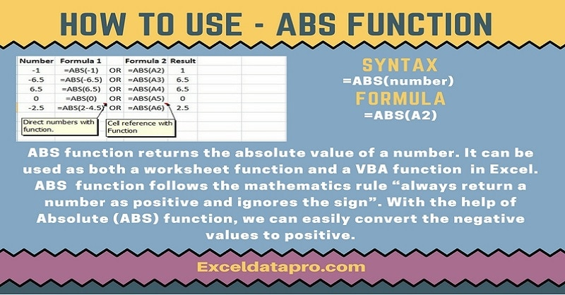 How To Use: ABS Function