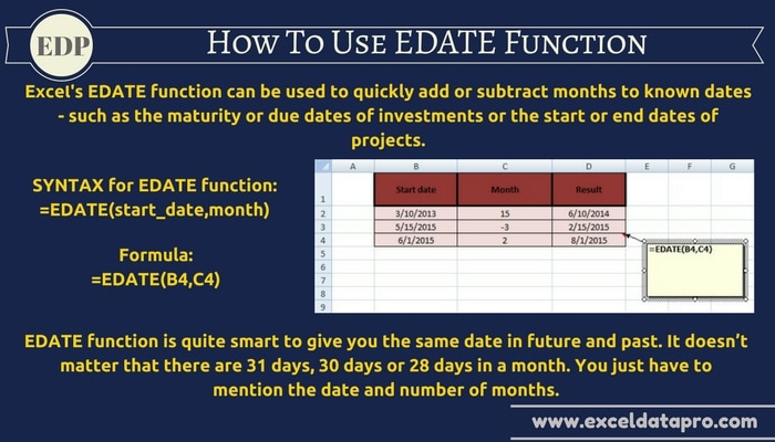 How To Use: EDATE Function