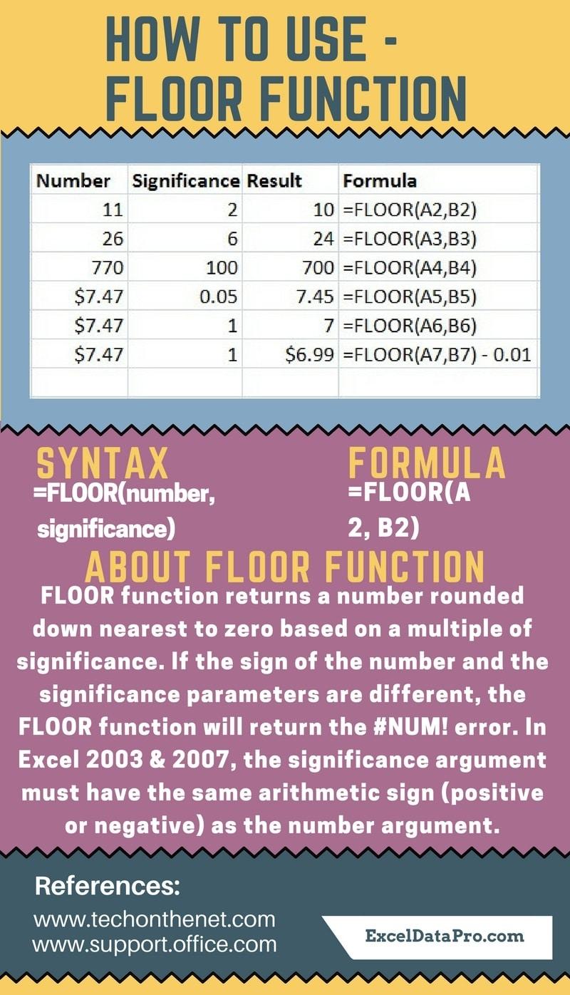 FLOOR Function