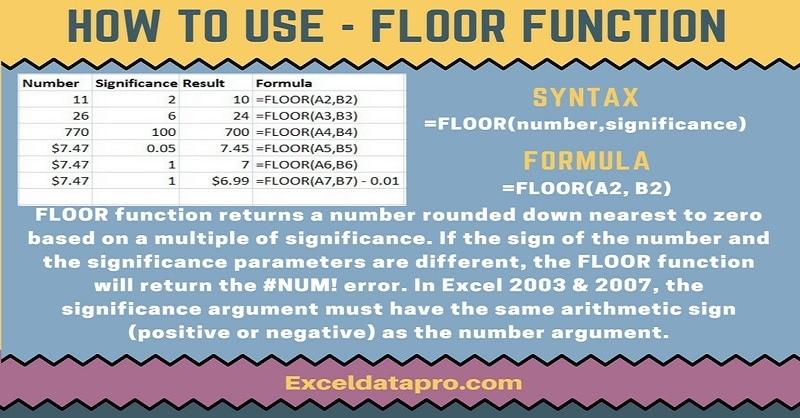 How To Use: FLOOR Function