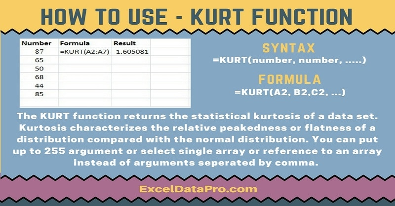 How To Use: KURT Function