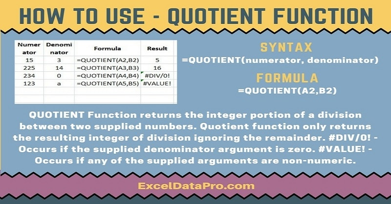How To Use: QUOTIENT Function