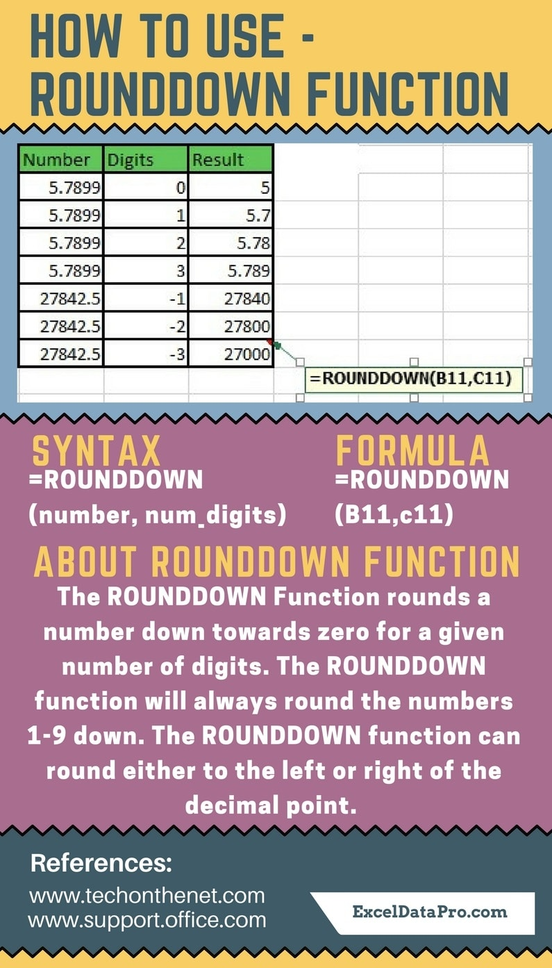 ROUNDDOWN Function