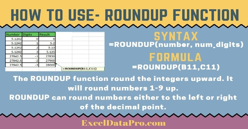 ROUNDUP Function