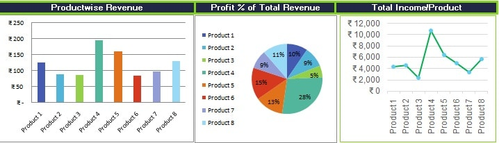 Download Sales Revenue Analysis Excel Template - Exceldatapro