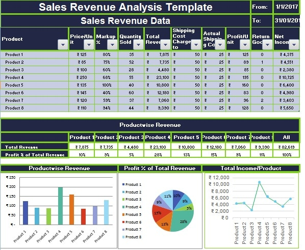 Download sales revenue analysis excel template exceldatapro i have created an easy to use sales analysis template with graphical presentations with the help of this template you can track additional costs like maxwellsz
