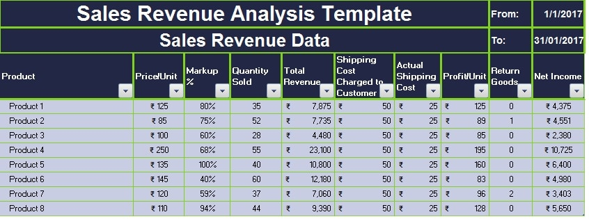 Download sales revenue analysis excel template exceldatapro sales revenue analysis template maxwellsz