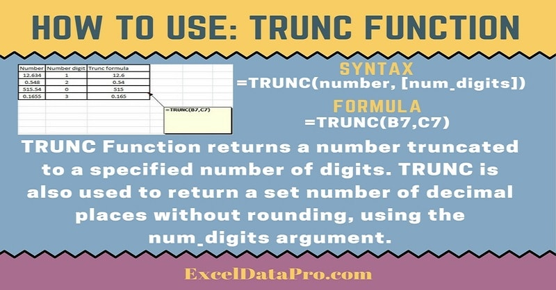 How To Use: TRUNC Function