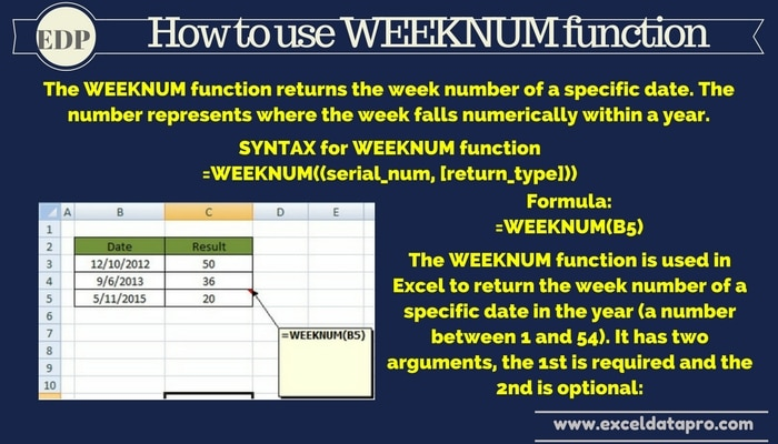 How To Use: WEEKNUM Function