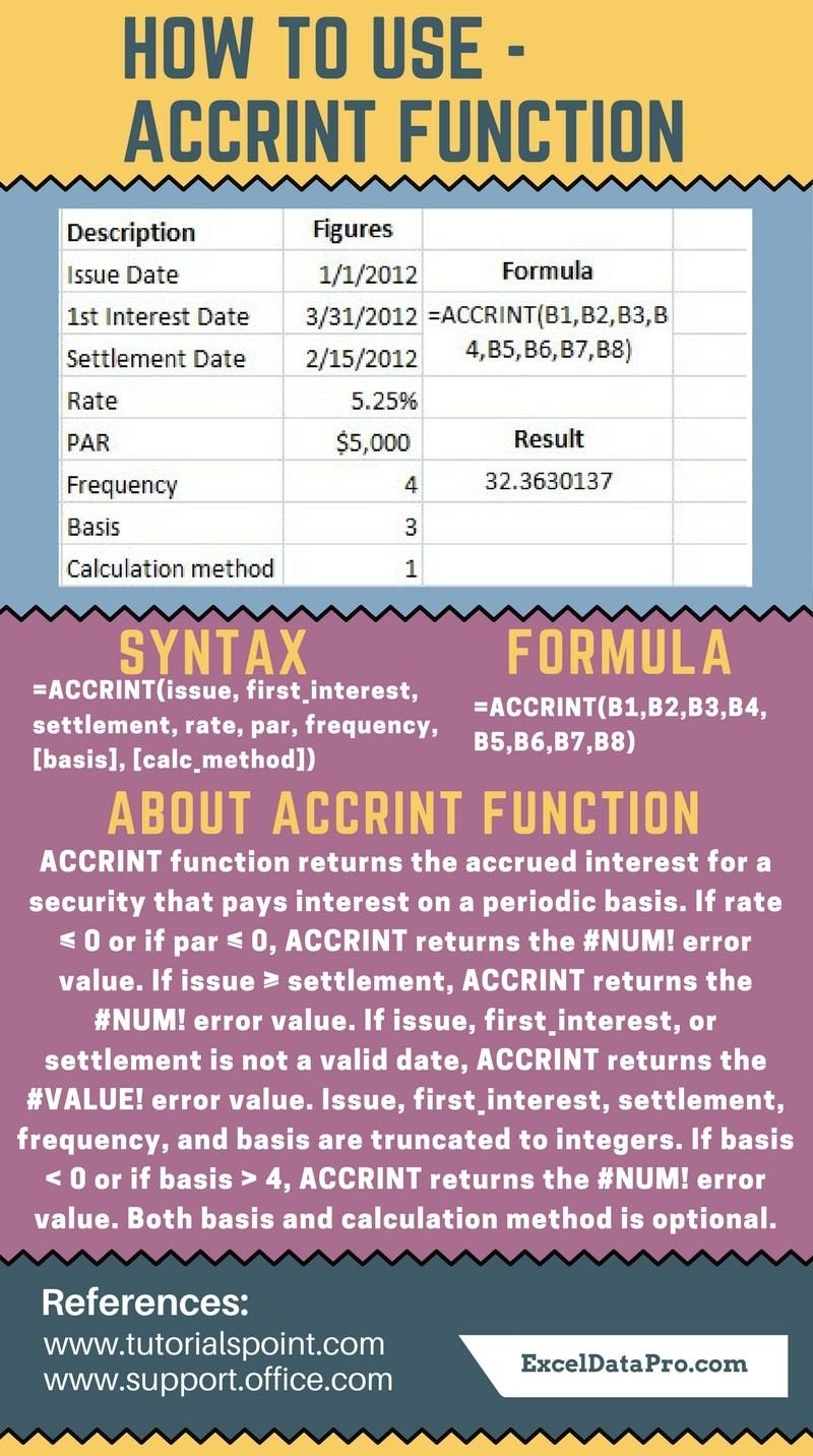 ACCRINT function