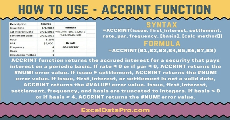 How To Use: ACCRINT function