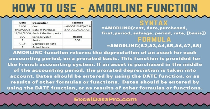 How To Use: AMORLINC Function