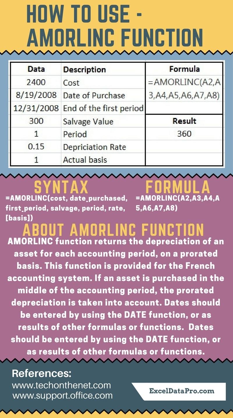 AMORLINC Function