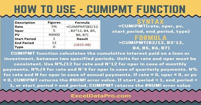 CUMIPMT Function