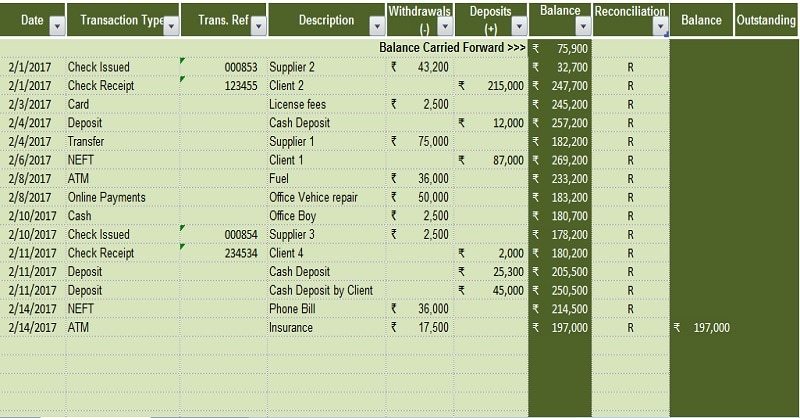 Download Checkbook Register Excel Template - Exceldatapro