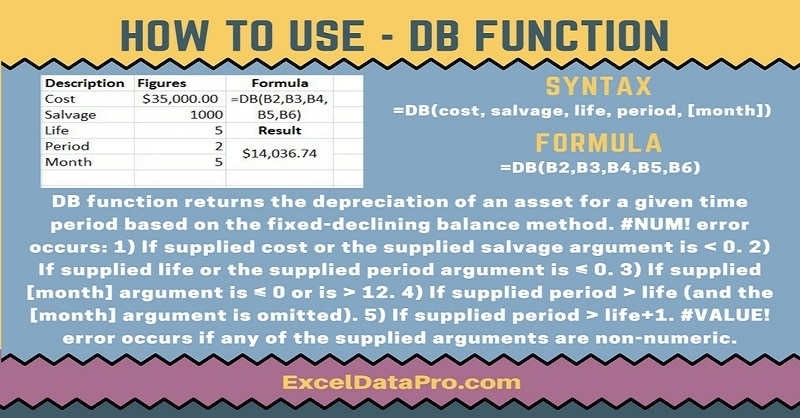 How To Use: DB Function