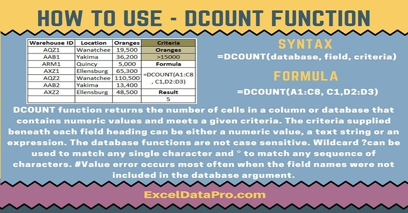 How To Use: DCOUNT Function