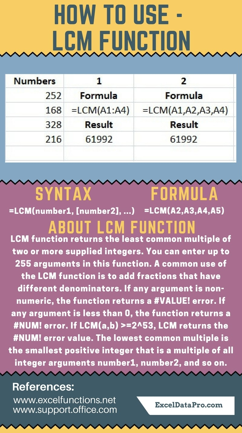 LCM Function