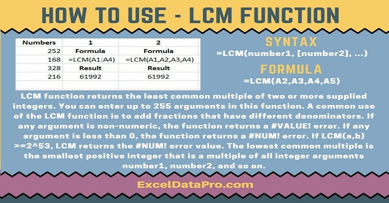 How To Use: LCM Function