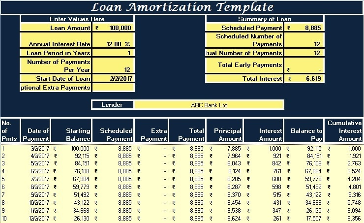 Download Loan Amortization Excel Template