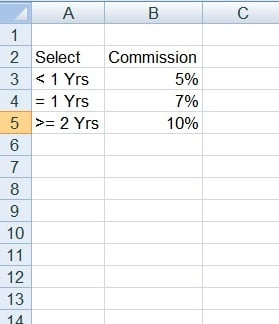 sales commission calculator