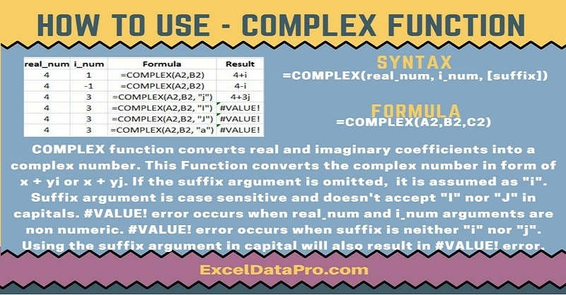 How To Use: COMPLEX Function