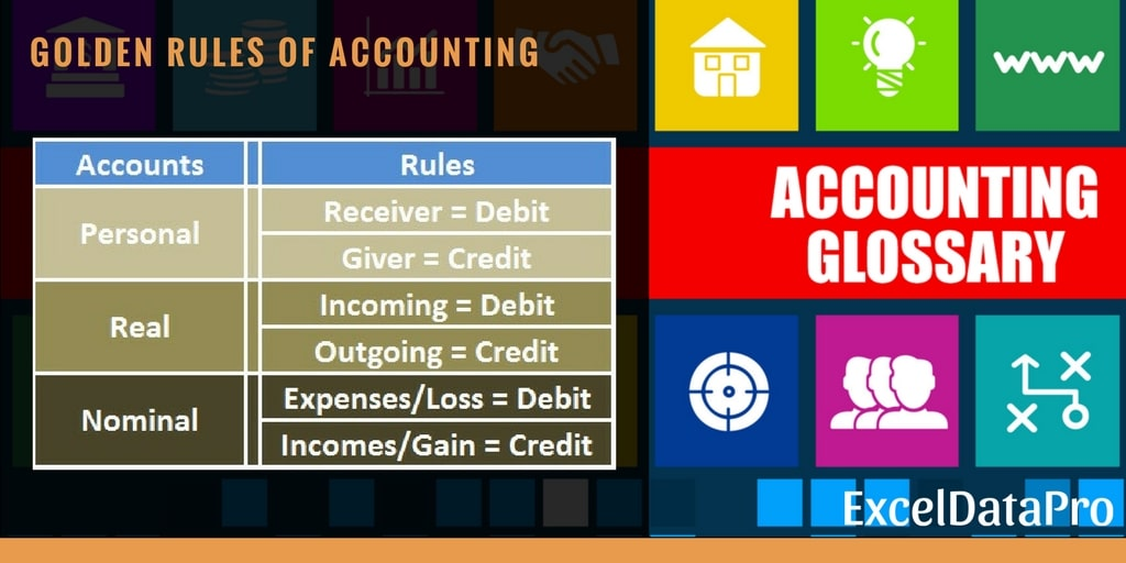 Golden Rules reporting Transactions in Double Entry System of Accounting