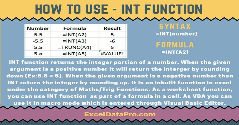 How To Use: INT Function
