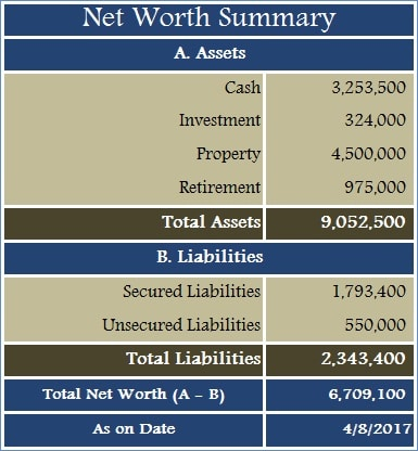 Net Worth Calculator