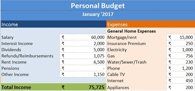 Download Personal Budget Excel Template - ExcelDataPro