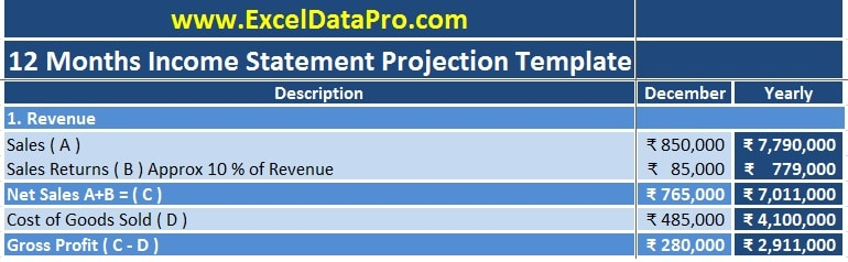 Income Statement Projection Template  Income Template