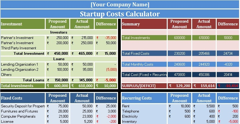 download startup costs calculator excel template exceldatapro