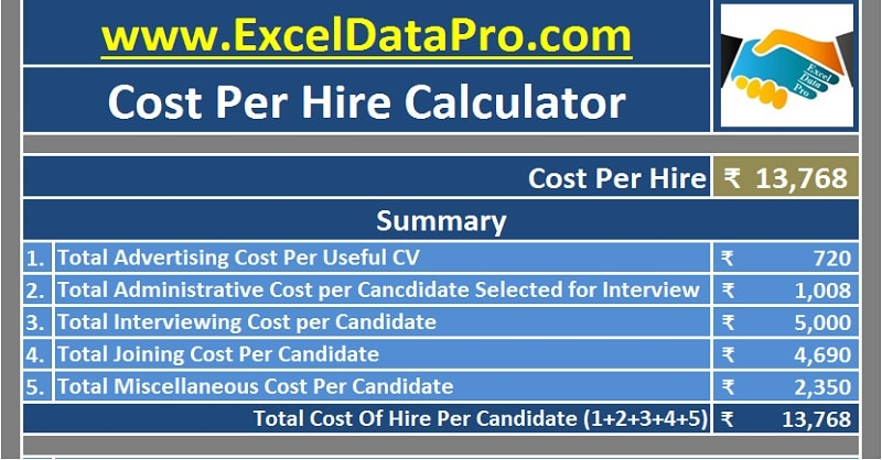 Cost Per Hire Calculator