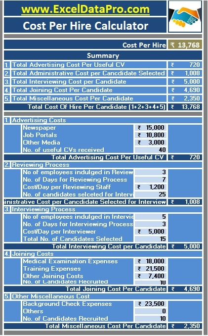 net price calculator template - download cost per hire calculator excel template