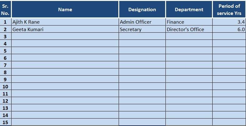 Employee Resignation Schedule