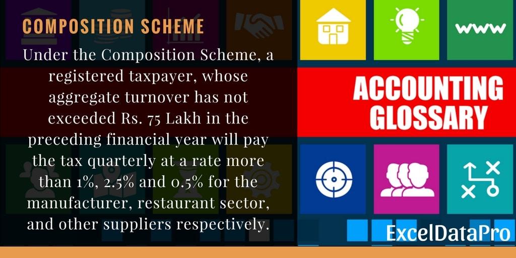 What is Composition Scheme Under GST 2017?