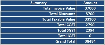 Download GST Invoice Excel Template In Compliance With GST Bill - Invoice value